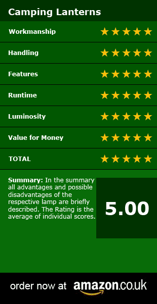 Camping Lanterns Rating